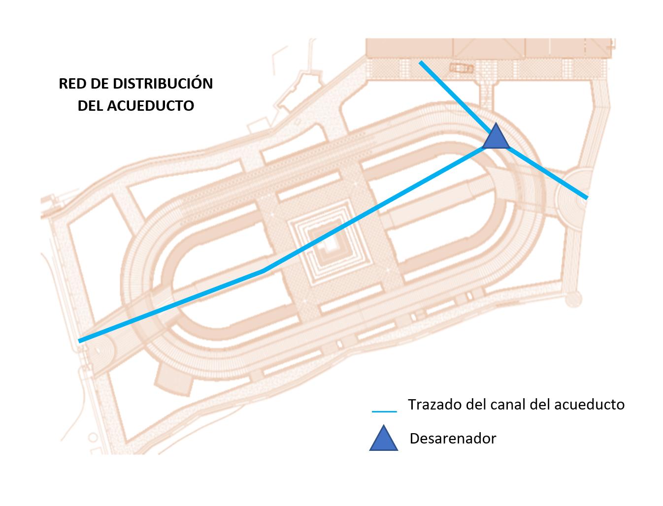Red de distribucion del Acueducto en el Alcázar de Segovia